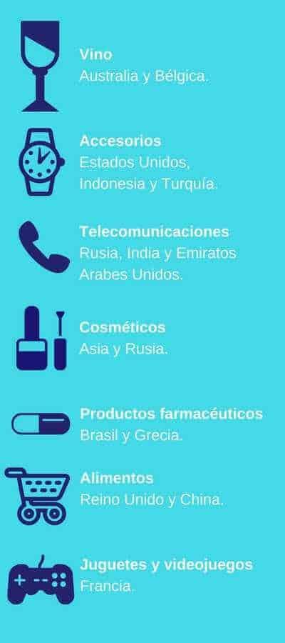 Habitos del comprador para tu tienda virtual 3 - Servicios Softcorp-compressed